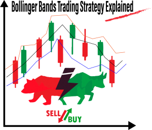 Bollinger Bands Trading Strategy Explained-5 Best Examples