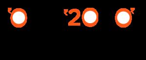 Zerodha Review On Brokerages