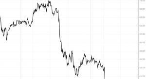 how line chart looks