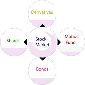 National Stock Exchange of India(NSE) and BSE Ltd. both deals in this segment of market mentioned below.