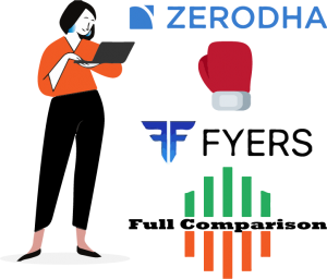 Zerodha Vs Fyers Charges Brokerages Margin Full Comparison Guide 2020