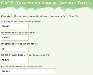 What Is CAGR?