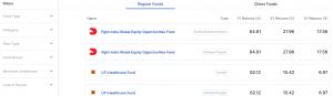 Upstox Mutual Fund Investment Platform