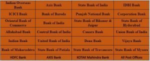 List of Banks that Open PPF Account?