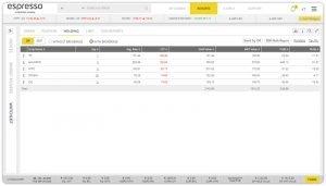 Espresso Web Based Trading Platform