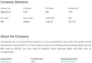 Groww Web Based Trading Platform