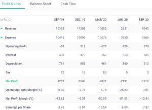 Groww Review - Brokerages, Charges, Platform, Mutual Funds, App Reviewed