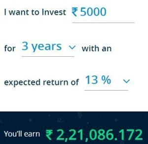 How Accurate Is Moneycontain ELSS Calculator?