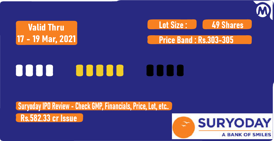 Suryoday Bank IPO Review – Check GMP, Financials Details, Price, Lot In 5 Easy Steps