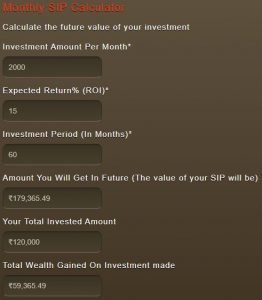 Reverse Inflation Calculator - Know Your Future Investment Worth In Present In 3 Easy Steps