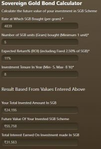 Sovereign Gold Bond Calculator - Calculate Returns From SGB In 4 Easy Steps