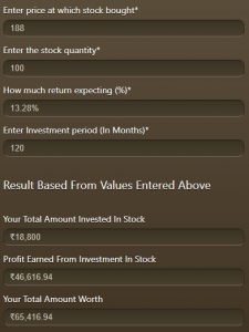Stock Return Calculator - Check How Much Your Investment Worth In 4 Easy Steps